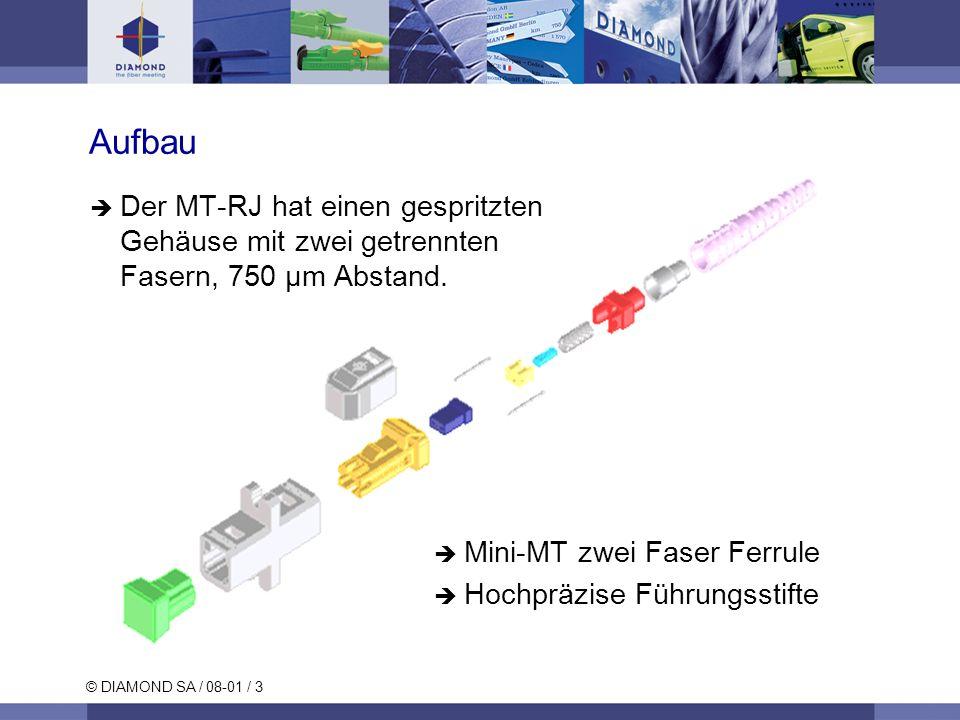 © DIAMOND SA / 08-01 / 3 Aufbau Der MT-RJ hat einen gespritzten Gehäuse mit zwei getrennten Fasern, 750 µm Abstand. Mini-MT zwei Faser Ferrule Hochprä