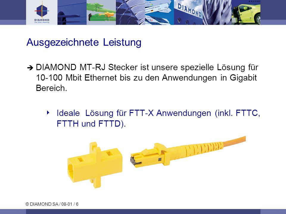 © DIAMOND SA / 08-01 / 6 Ausgezeichnete Leistung DIAMOND MT-RJ Stecker ist unsere spezielle Lösung für 10-100 Mbit Ethernet bis zu den Anwendungen in Gigabit Bereich.