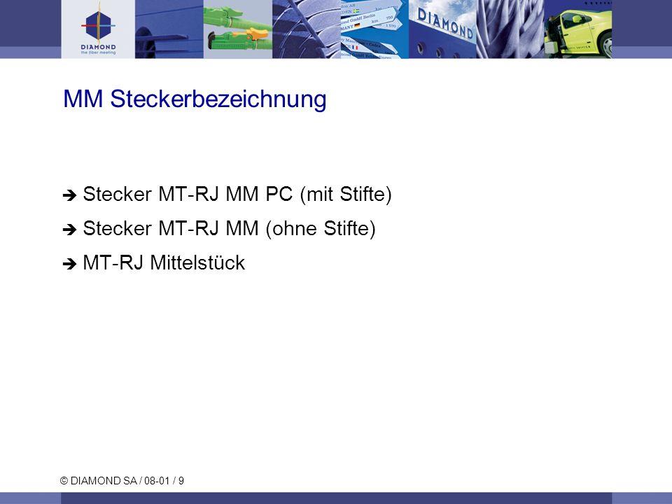 © DIAMOND SA / 08-01 / 9 MM Steckerbezeichnung Stecker MT-RJ MM PC (mit Stifte) Stecker MT-RJ MM (ohne Stifte) MT-RJ Mittelstück