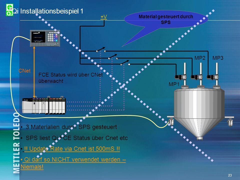23 Qi Installationsbeispiel 1 +V CNet FCE Status wird über CNet überwacht MP1 MP2MP3 3 Materialien durch SPS gesteuert SPS liest Qi FCE Status über Cn