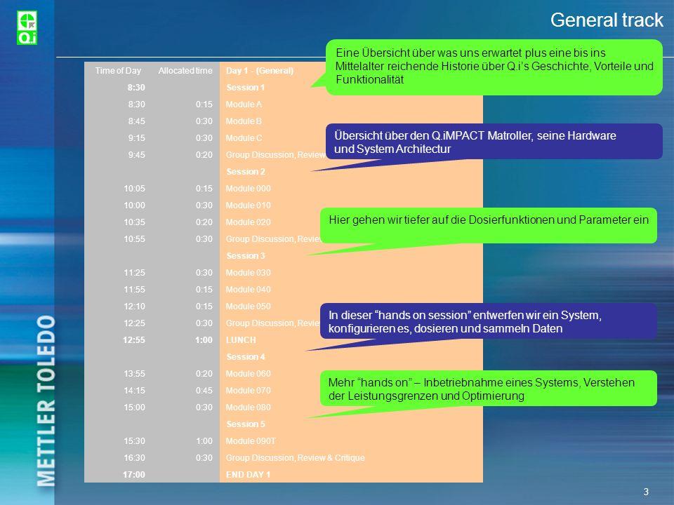 4 Time of DayAllocated timeDay 2 - TRACK 1 (Technical) 8:30 Session 5 cont… 8:300:20Module 100T 8:500:20Module 110T Session 6 9:100:20Module 120T 9:300:30Group Discussion, Review & Critique Session 7 10:000:30Module 130T 10:301:30Module 140T 12:001:00LUNCH 13:001:30Module 150T 14:300:30Group Discussion, Review & Critique Session 8 15:002:00Module 160T 17:00 END TRAINING Wieder hands on – Inbetriebnahme, Verstehen der Leistungsgrenzen und Optimierung Nun werden wir lernen, wie das System mit einem übergeordneten Kontrollsystem kommuniziert Dann werden wir Ihnen zeigen, wie man ein System lokal und remote pflegt und gehen mehr in die Praxis.