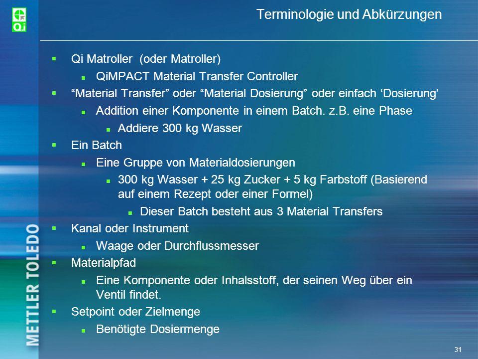 31 Terminologie und Abkürzungen Qi Matroller (oder Matroller) QiMPACT Material Transfer Controller Material Transfer oder Material Dosierung oder einf