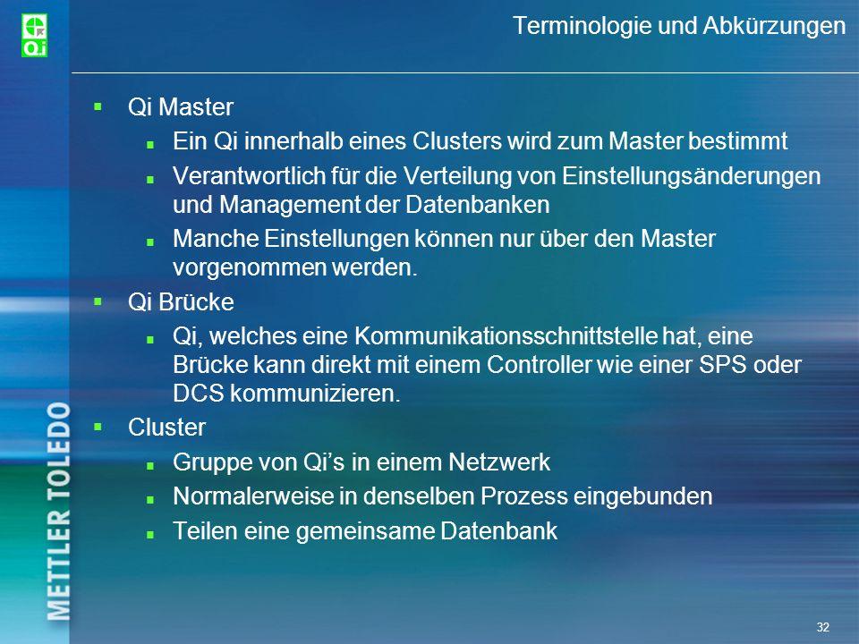 32 Terminologie und Abkürzungen Qi Master Ein Qi innerhalb eines Clusters wird zum Master bestimmt Verantwortlich für die Verteilung von Einstellungsä