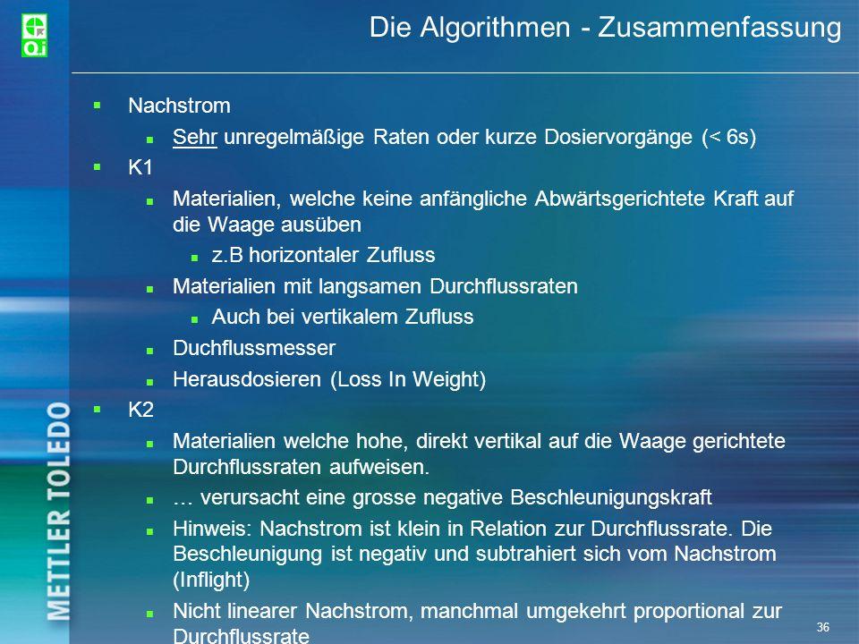 36 Die Algorithmen - Zusammenfassung Nachstrom Sehr unregelmäßige Raten oder kurze Dosiervorgänge (< 6s) K1 Materialien, welche keine anfängliche Abwä