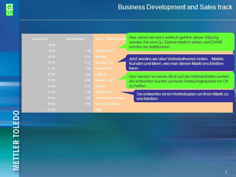 5 Time of DayAllocated timeDay 2 - TRACK (Business Dev & Sales) 8:30 1:30Module 100S 10:000:15BREAK 10:151:15Module 110S 11:301:00Module 120S 12:301:0