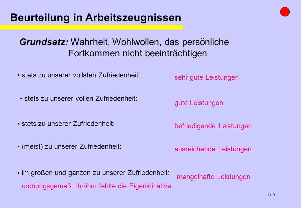 164 4.2. Qualifiziertes Zeugnis (12) - Checkliste –Genaue Personalien mit Name Vorname Anschrift Ggf. Geburtsdatum Unternehmen (genaue Bezeichnung mit