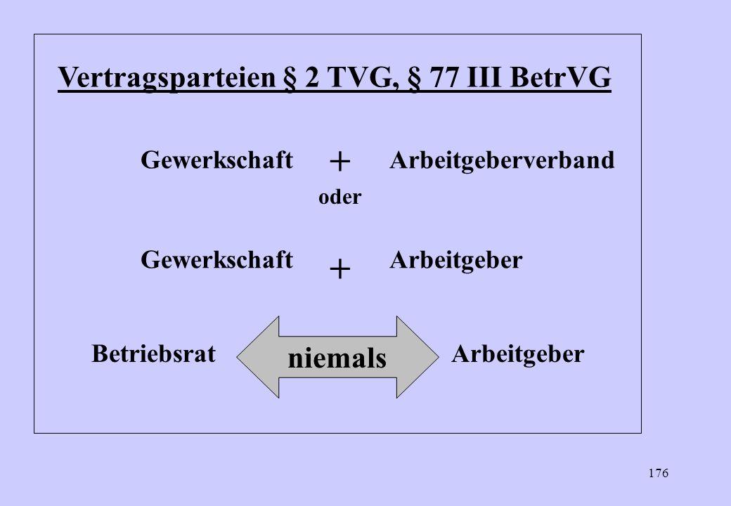 175 Def.: Nach den §§ 1 ff. TVG ist der TV ein schriftlicher Vertrag zwischen einem oder mehreren Arbeitgebern oder Arbeitgeberverbänden und einer ode