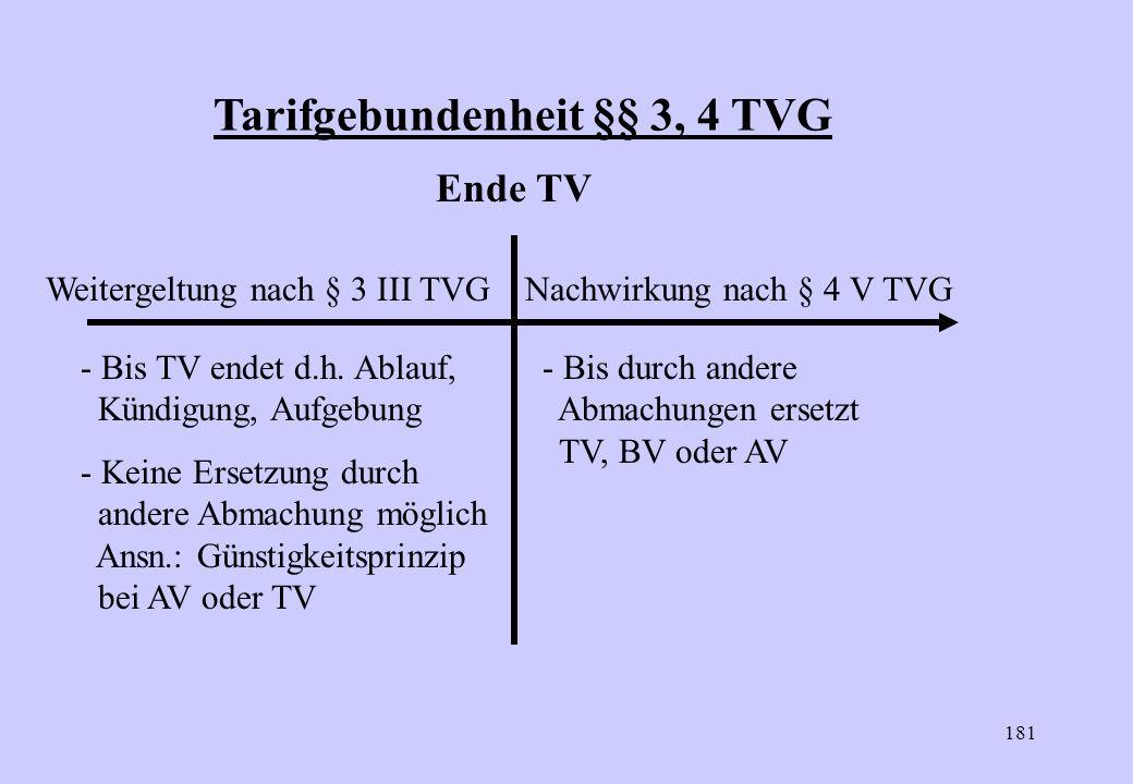 180 Tarifgebundenheit § 3 TVG - Arbeitgeber und Arbeitnehmer sind Mitglieder der jeweiligen Tarifpartei, bzw. selbst Tarifpartei - einzelvertraglich v