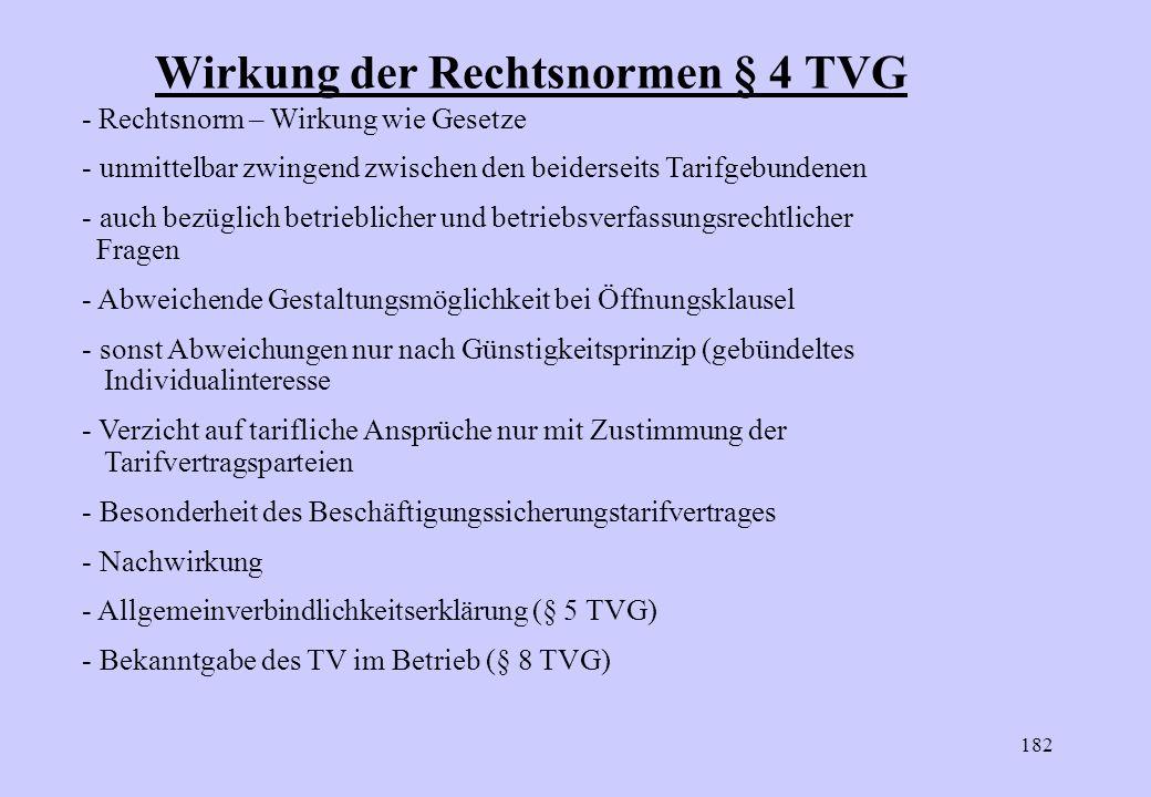 181 Tarifgebundenheit §§ 3, 4 TVG Ende TV Weitergeltung nach § 3 III TVGNachwirkung nach § 4 V TVG - Bis TV endet d.h. Ablauf, Kündigung, Aufgebung -
