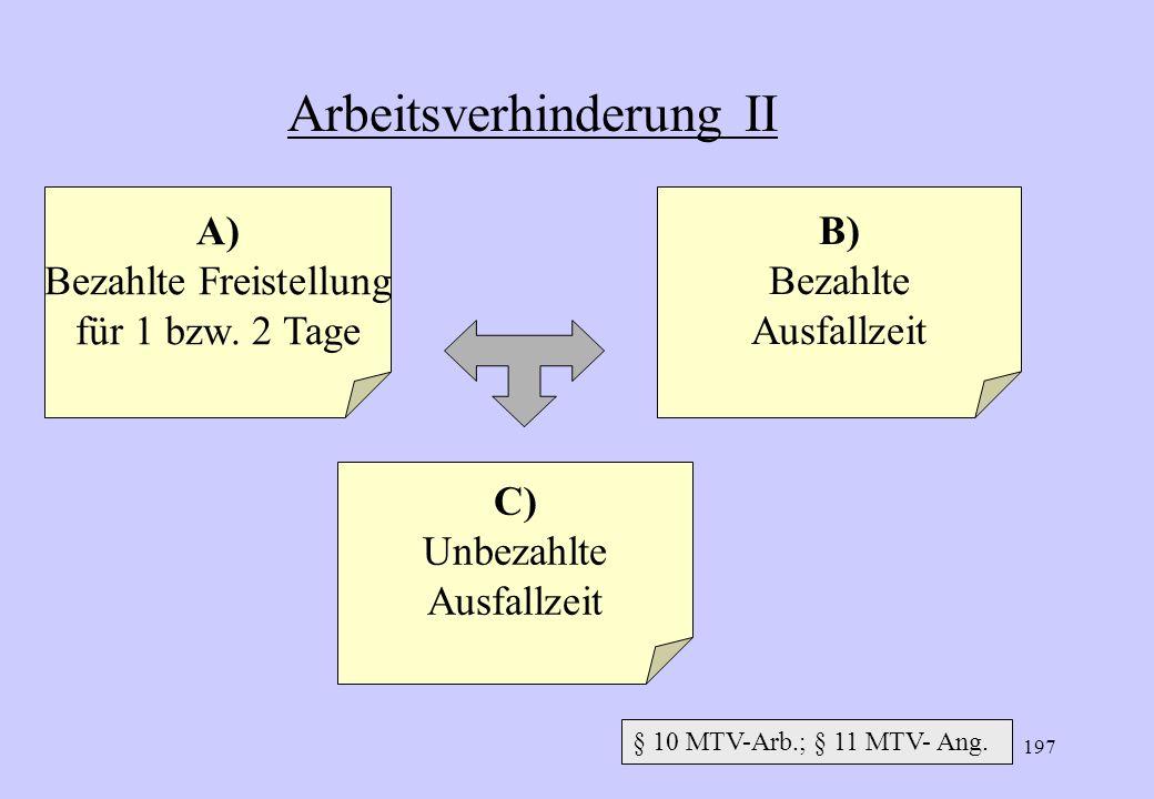 196 Arbeitsverhinderung I TV enthält eigenständige Regelungen Gesetzliche Regelung bei vorübergehender Verhinderung ist abbedungen (§ 616 BGB) § 10 MT