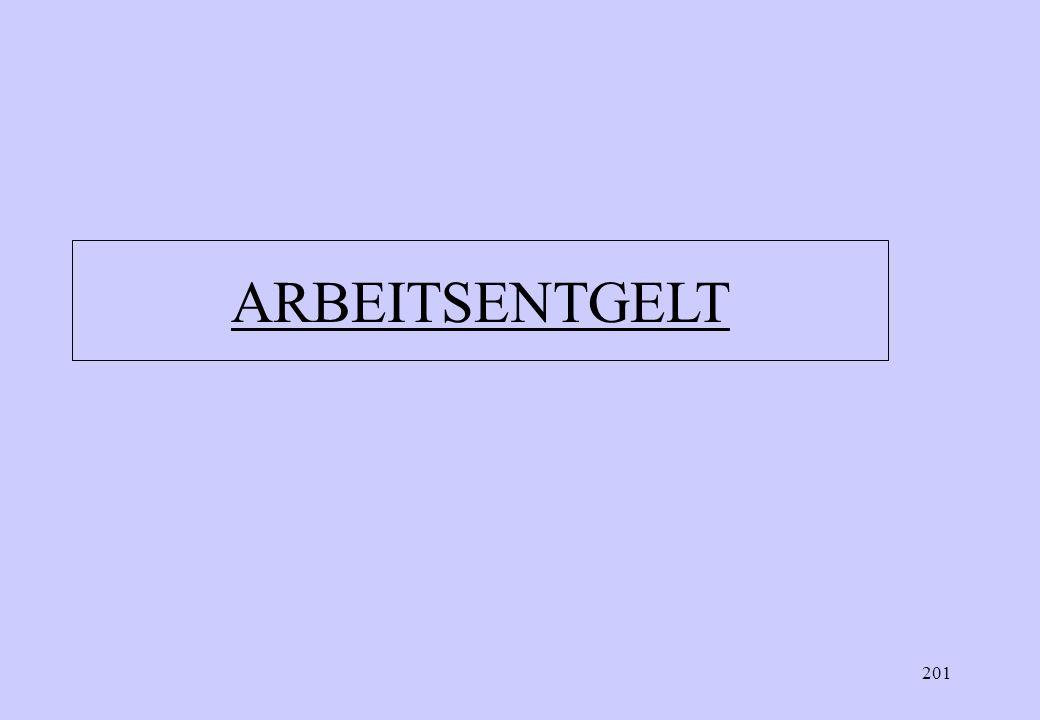 200 Arbeitsverhinderung V B) Bezahlte Ausfallzeit Bezahlung nur bei: - gesetzlich auferlegter Ehrenamtstätigkeit - Mitwirkung bei Brandbek. und Verhüt