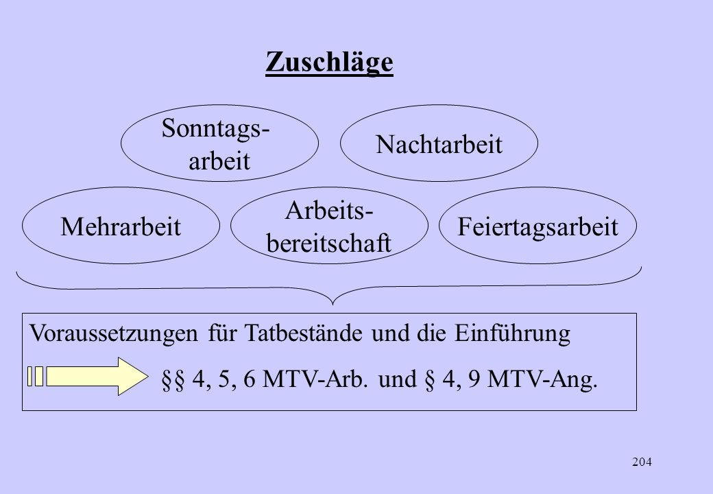 203 Zusammensetzung des Monatslohnes § 16 Ziff. 3 MTV-Arb.