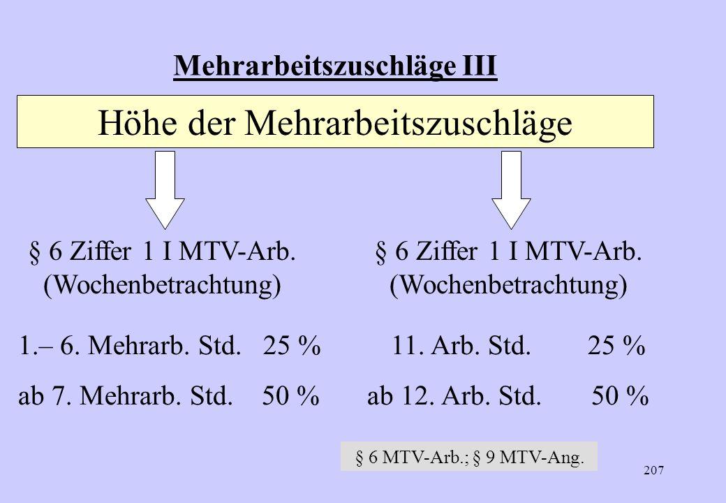206 Mehrarbeitszuschläge II Sonderfall: § 5 Ziff. 3 V MTV-Arb. Mehrarbeit (Vergütung + Zuschlag) kann durch BV in Freizeit ausgeglichen werden. Mehrar