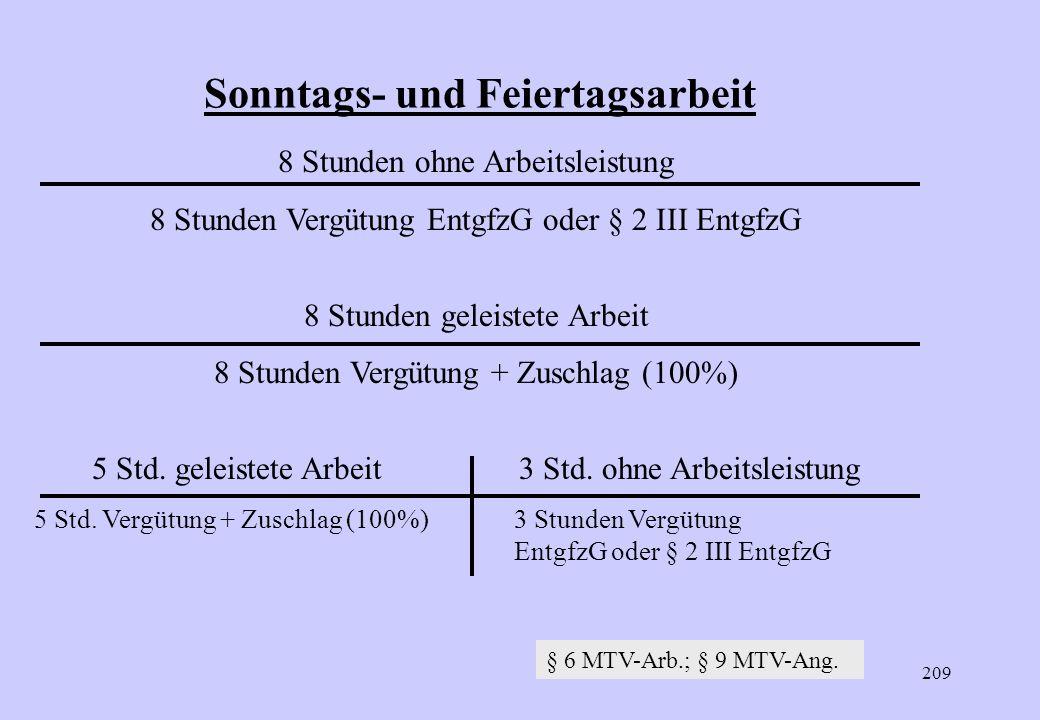 208 Sonntags- und Feiertagsarbeit Def.: Geleistete Arbeitszeit an Sonntagen und gesetzlichen Feiertagen zwischen 0 und 24 Uhr Einführung: Betriebsvere