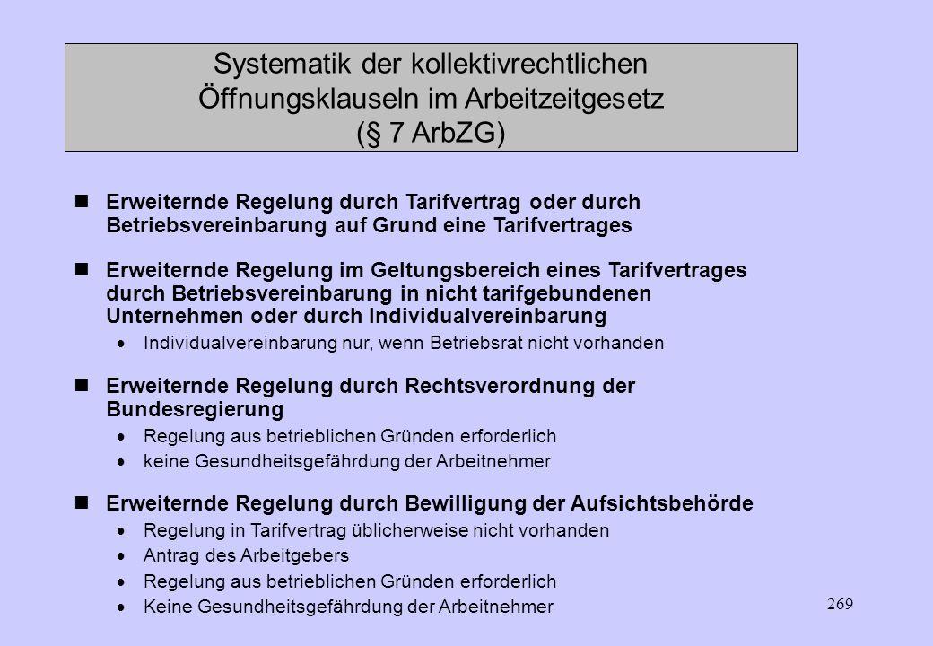 268 Notfälle/Außergewöhnliche Fälle (§ 14 Abs. 1 ArbZG ) Eintritt eines Notfalles oder außergewöhnlichen Falles unabhängig vom Willen der Betroffenen
