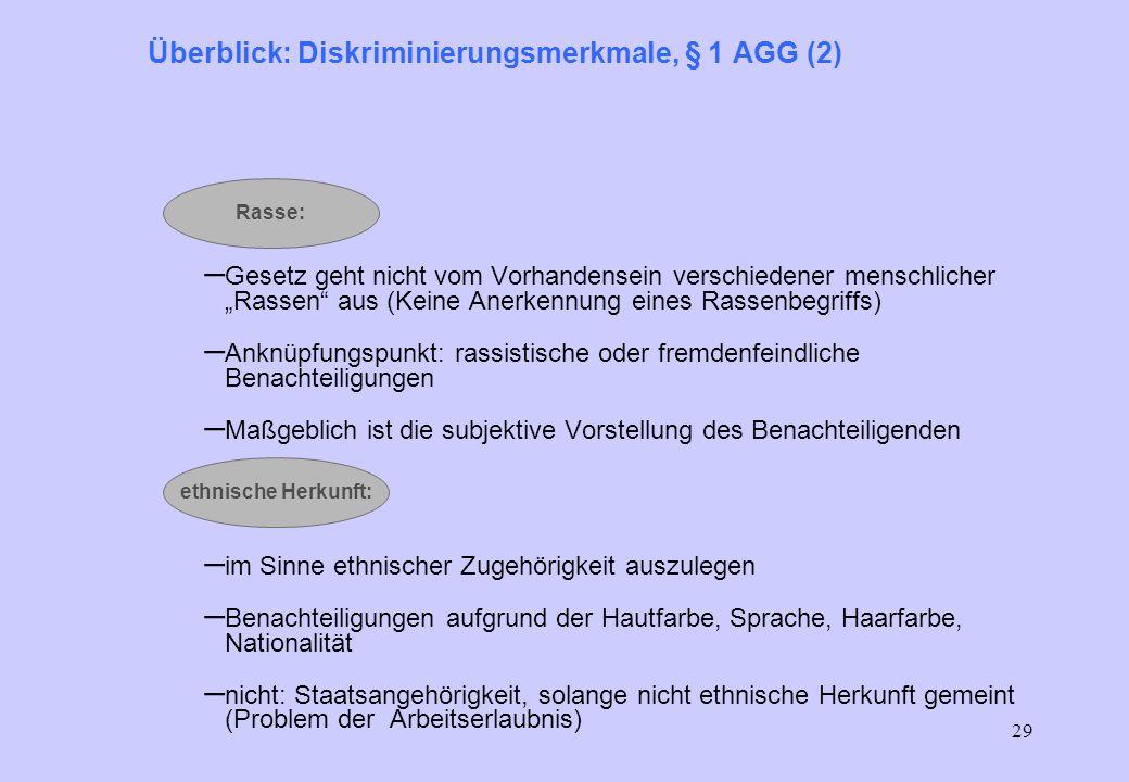 28 Überblick: Diskriminierungsmerkmale, § 1 AGG (1) Katalog des § 1: andere Merkmale vom AGG nicht erfasst ! Rasse ethnische Herkunft Geschlecht Relig