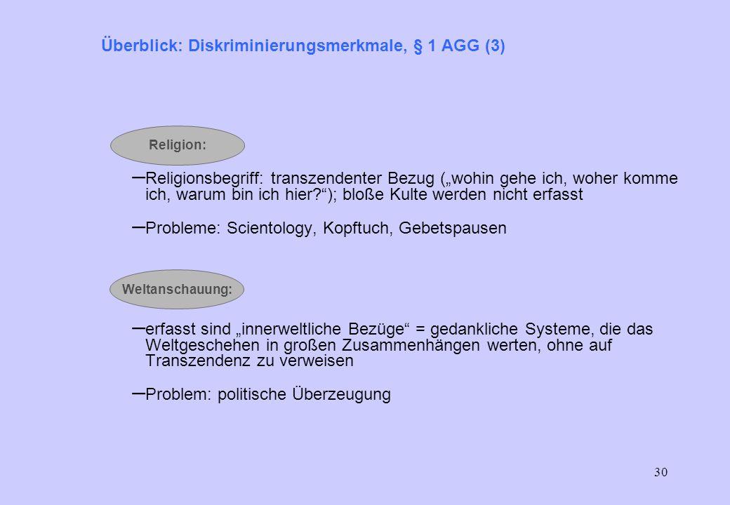 29 Überblick: Diskriminierungsmerkmale, § 1 AGG (2) – Gesetz geht nicht vom Vorhandensein verschiedener menschlicher Rassen aus (Keine Anerkennung ein