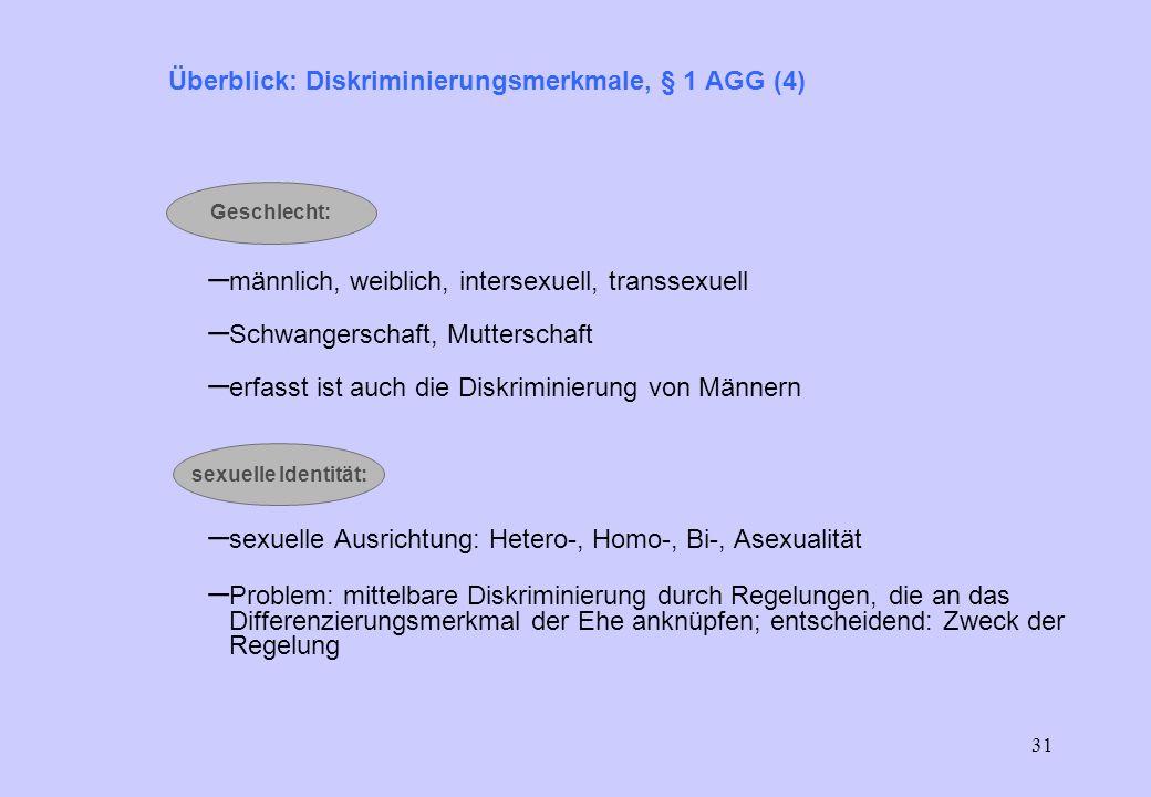 30 Überblick: Diskriminierungsmerkmale, § 1 AGG (3) – Religionsbegriff: transzendenter Bezug (wohin gehe ich, woher komme ich, warum bin ich hier?); b