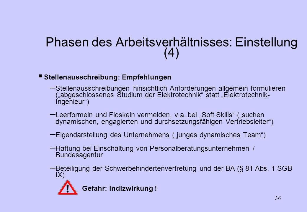35 Phasen des Arbeitsverhältnisses: Einstellung (3) Stellenausschreibung: Empfehlungen – vorab klares Anforderungsprofil definieren (erforderlich / wü