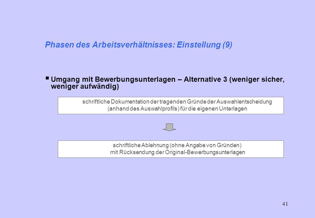 40 Phasen des Arbeitsverhältnisses: Einstellung (8) Umgang mit Bewerbungsunterlagen – Alternative 2 (sicher und weniger aufwändig) schriftliche Ablehn