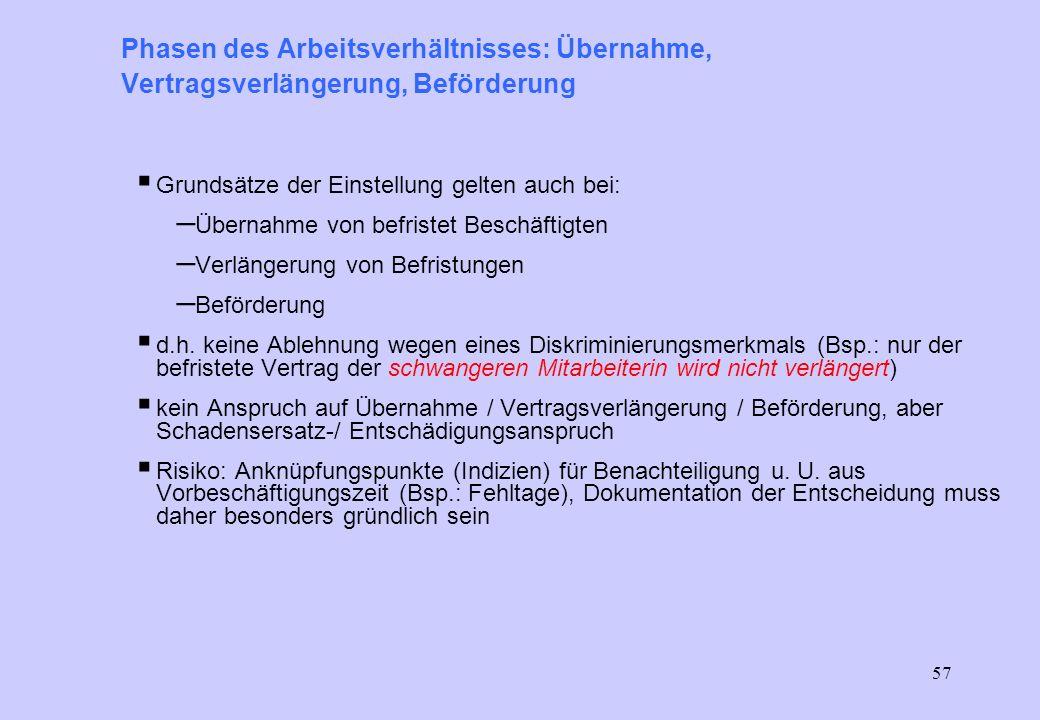 56 Allgemeines Gleichbehandlungsgesetz (AGG) Vorsicht!!
