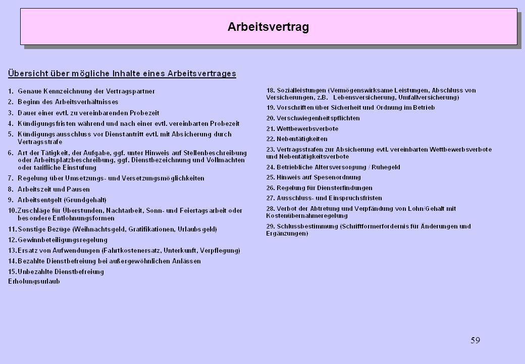 58 Arbeitsvertrag Vertragsformen: Ausbildungsvertrag Unbefristeter Vertrag Befristeter Vertrag Schriftform? Ja! Geregelt im Nachweisgesetz Tele-Arbeit