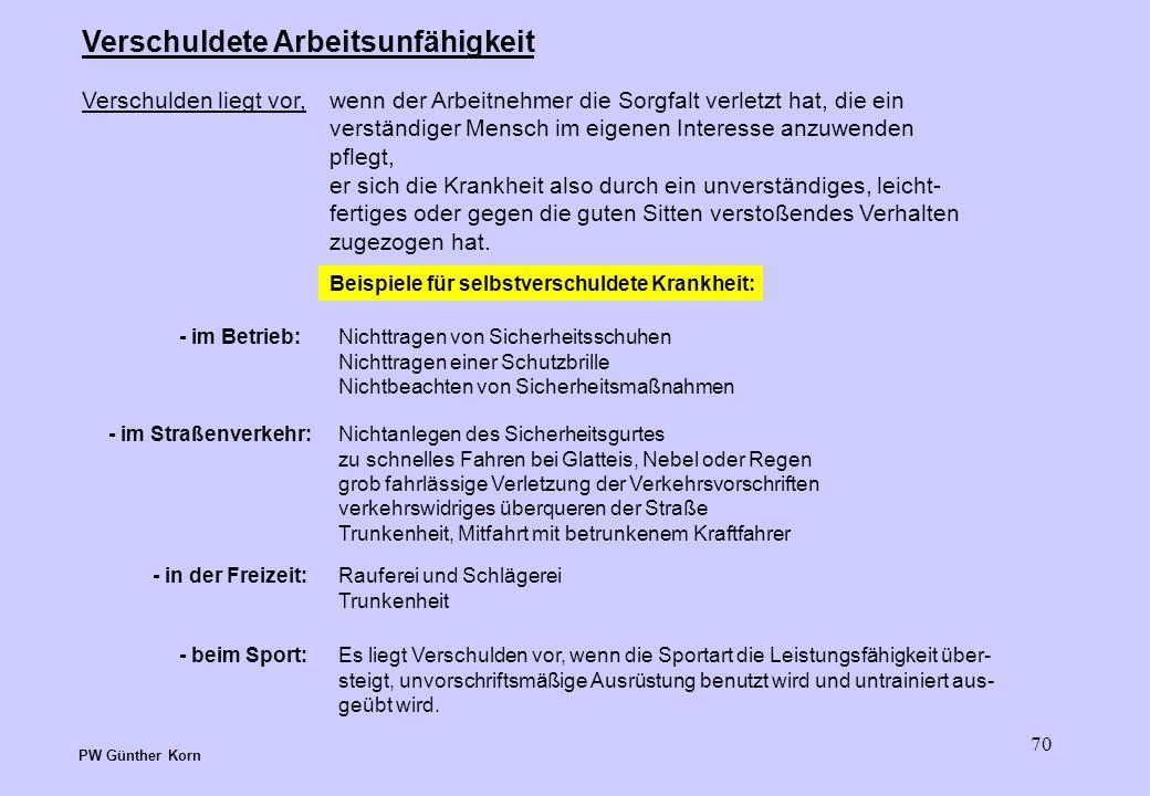 69 Arbeitsunfähigkeit Krank Entgeltfortzahlung unverschuldetselbstverschuldet janein PW Günther Korn