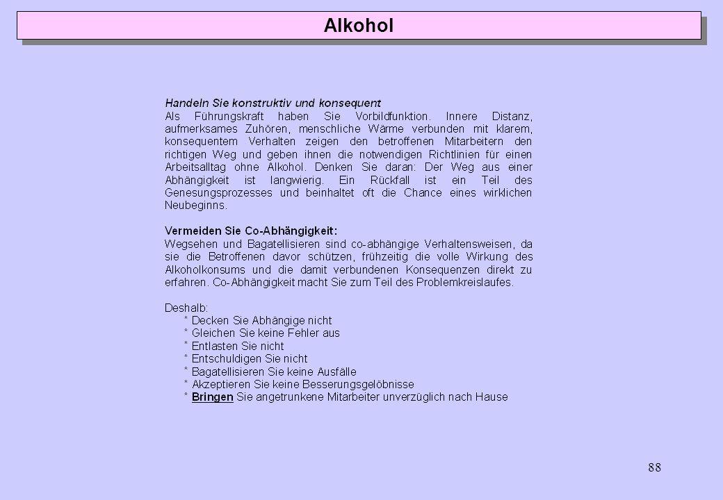 87 Alkohol