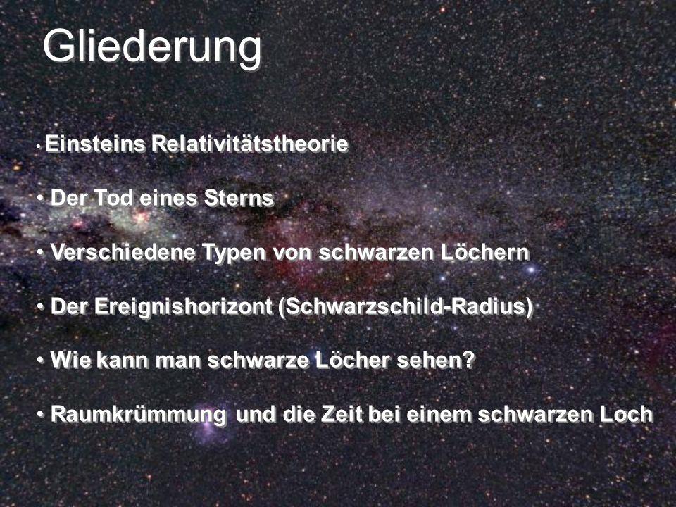Gliederung Einsteins Relativitätstheorie Der Tod eines Sterns Verschiedene Typen von schwarzen Löchern Der Ereignishorizont (Schwarzschild-Radius) Wie