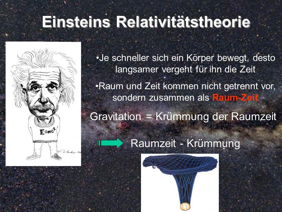 Einsteins Relativitätstheorie Je schneller sich ein Körper bewegt, desto langsamer vergeht für ihn die Zeit Raum und Zeit kommen nicht getrennt vor, s