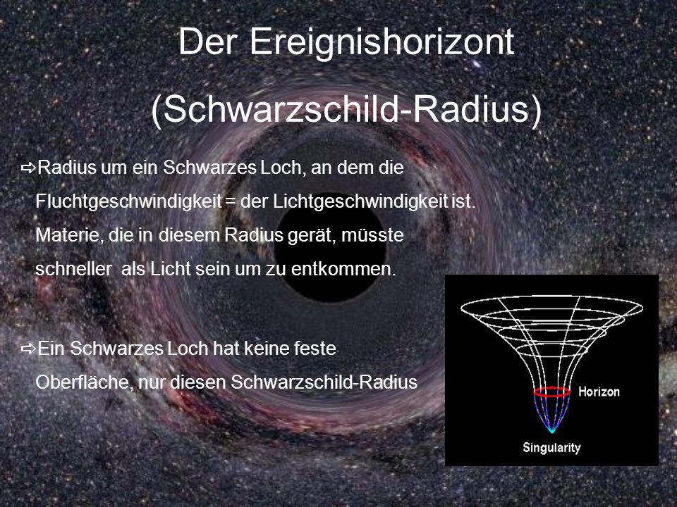 Der Ereignishorizont (Schwarzschild-Radius) Radius um ein Schwarzes Loch, an dem die Fluchtgeschwindigkeit = der Lichtgeschwindigkeit ist. Materie, di