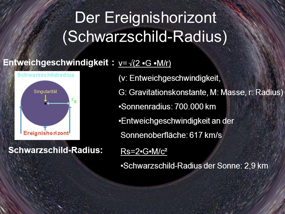 Der Ereignishorizont (Schwarzschild-Radius) Entweichgeschwindigkeit : v= (2 G M/r) (v: Entweichgeschwindigkeit, G: Gravitationskonstante, M: Masse, r: