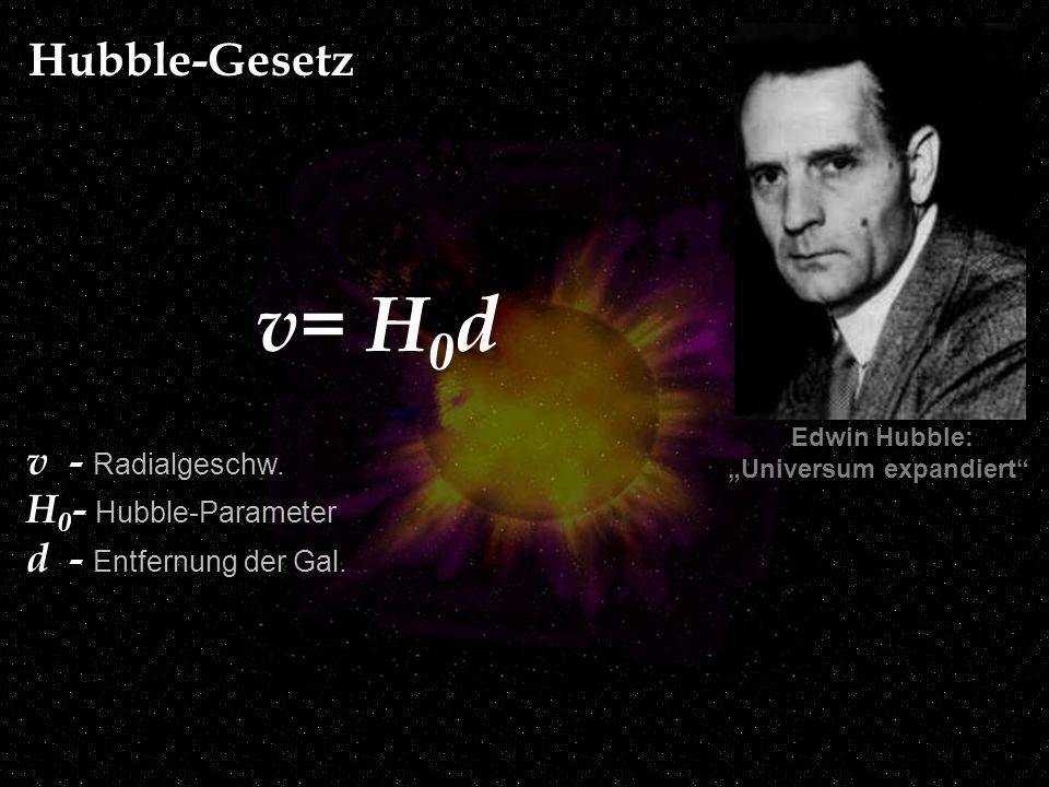 Edwin Hubble: Universum expandiert v= H 0 d v - Radialgeschw. H 0 - Hubble-Parameter d - Entfernung der Gal. Hubble-Gesetz