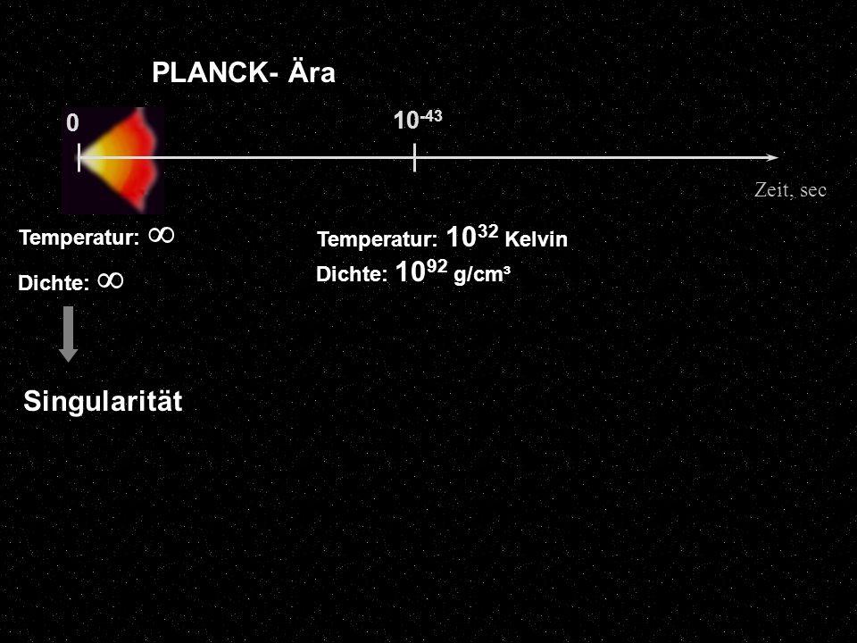 Die Raumkrümmung bei einem Schwarzem Loch Da ein Schwarzes Loch eine unbegrenzt hohe Dichte hat, wird die Raumzeit so stark zugespitzt, dass sie zerreißt.