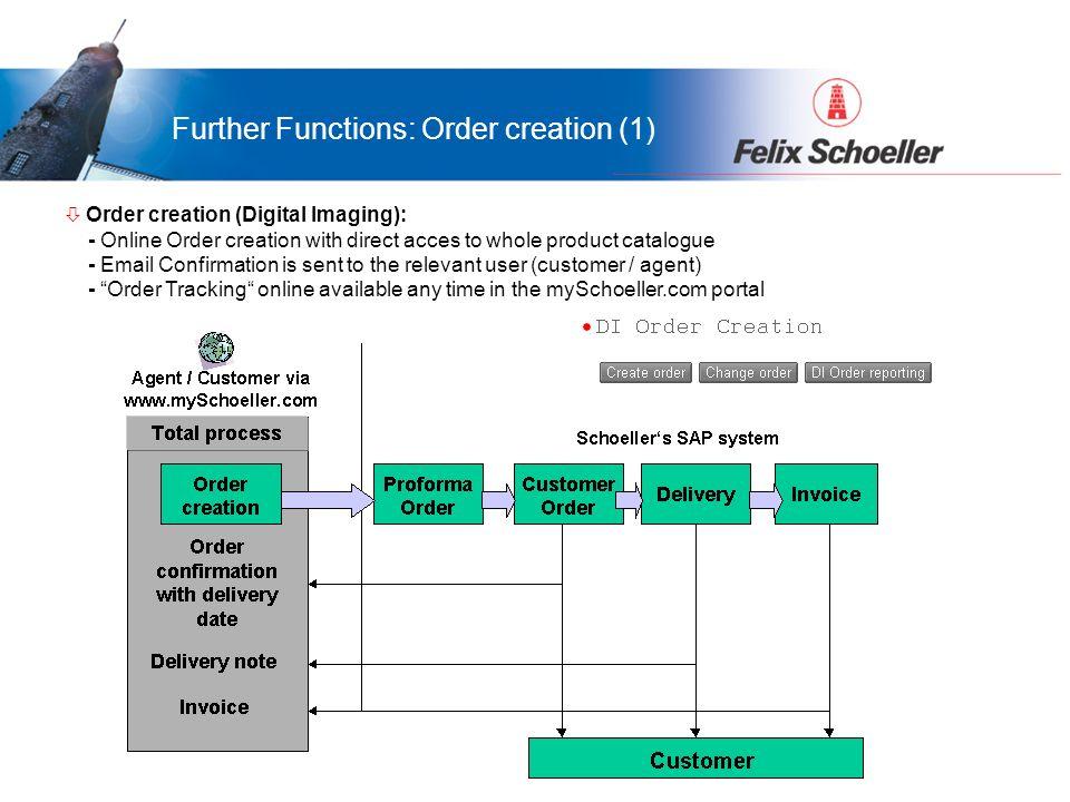 Vorteile für LamiGraf...was bringt das Portal Ihnen... ò Order creation (Digital Imaging): - Online Order creation with direct acces to whole product