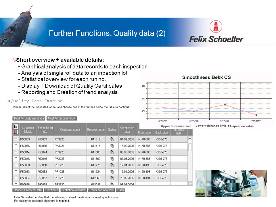 Vorteile für LamiGraf...was bringt das Portal Ihnen... Further Functions: Quality data (2) ò Short overview + available details: - Graphical analysis