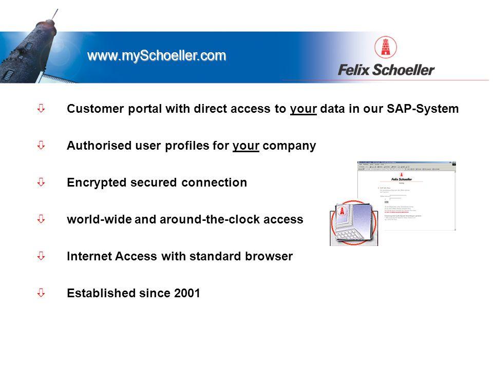 ò 1.www.MySchoeller.com ò 2. Standard Functions: - Order overview - Open items ò 3.