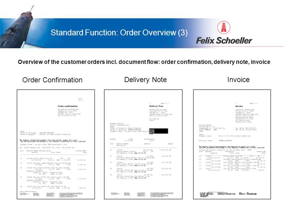 Vorteile für LamiGraf...was bringt das Portal Ihnen... Order Confirmation Delivery NoteInvoice Standard Function: Order Overview (3) Overview of the c