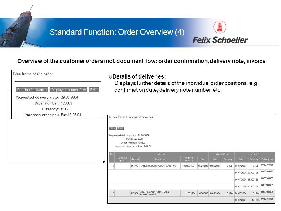 Vorteile für LamiGraf...was bringt das Portal Ihnen... ò Details of deliveries: Displays further details of the individual order positions, e.g. confi