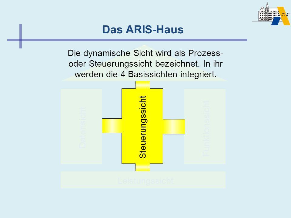 Das ARIS-Haus Leistungssicht SteuerungssichtFunktionssicht Datensicht Organisationssicht Die dynamische Sicht wird als Prozess- oder Steuerungssicht b