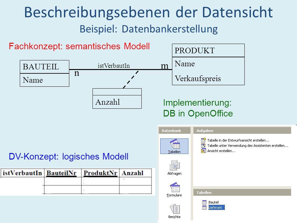 Beschreibungsebenen der Datensicht Beispiel: Datenbankerstellung DV-Konzept: logisches Modell Fachkonzept: semantisches Modell BAUTEIL Name PRODUKT Na