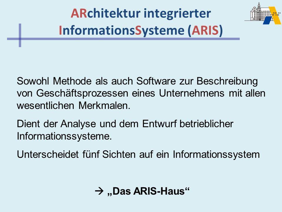 ARchitektur integrierter InformationsSysteme (ARIS) Sowohl Methode als auch Software zur Beschreibung von Geschäftsprozessen eines Unternehmens mit al