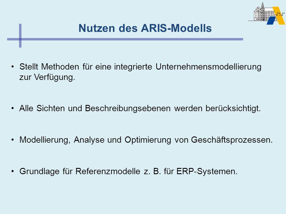 Nutzen des ARIS-Modells Stellt Methoden für eine integrierte Unternehmensmodellierung zur Verfügung. Alle Sichten und Beschreibungsebenen werden berüc