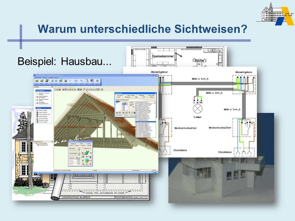 Warum unterschiedliche Sichtweisen? Beispiel: Hausbau...