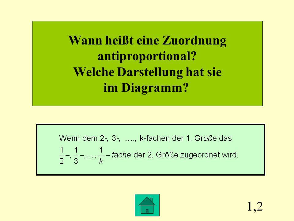 1,2 Wann heißt eine Zuordnung antiproportional? Welche Darstellung hat sie im Diagramm?