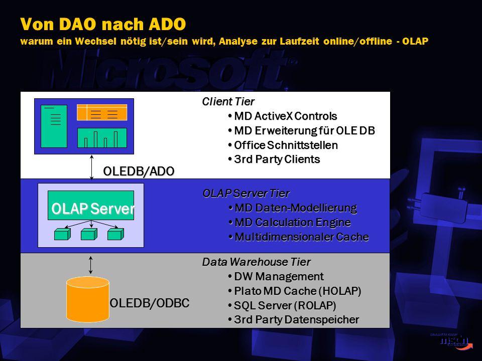 Von DAO nach ADO warum ein Wechsel nötig ist/sein wird, Analyse zur Laufzeit online/offline - OLAP OLAPServer OLAP Server OLEDB/ADO Client Tier MD Act