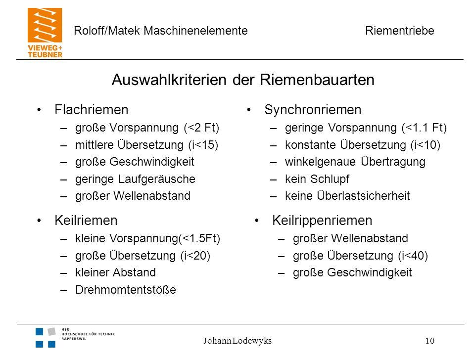 Riementriebe Roloff/Matek Maschinenelemente Johann Lodewyks10 Auswahlkriterien der Riemenbauarten Flachriemen –große Vorspannung (<2 Ft) –mittlere Übe