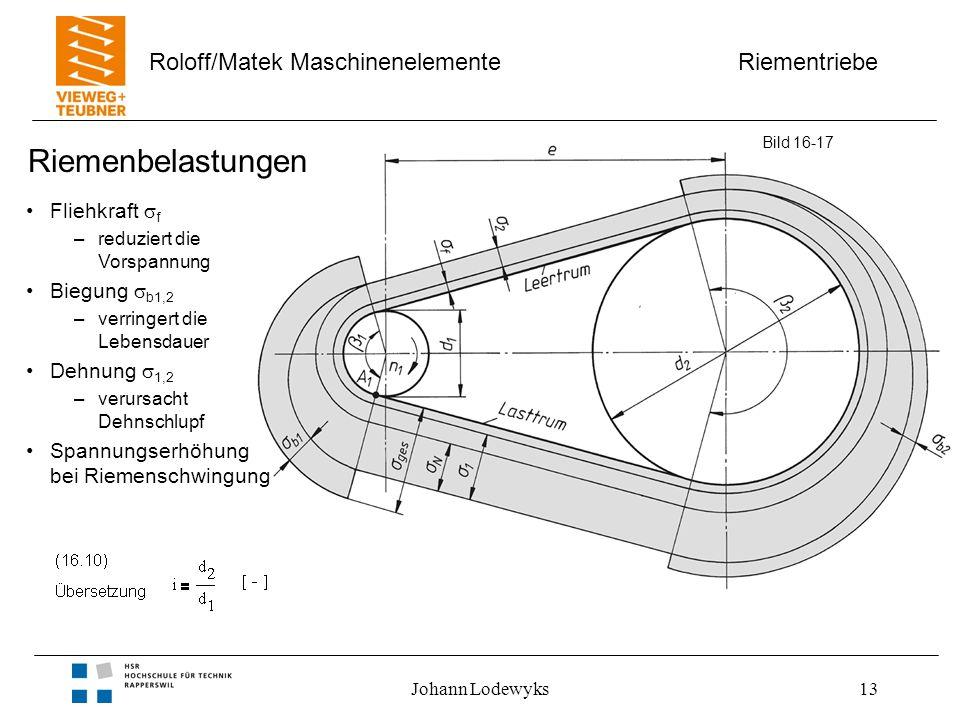 Riementriebe Roloff/Matek Maschinenelemente Johann Lodewyks13 Riemenbelastungen Bild 16-17 Fliehkraft f –reduziert die Vorspannung Biegung b1,2 –verri