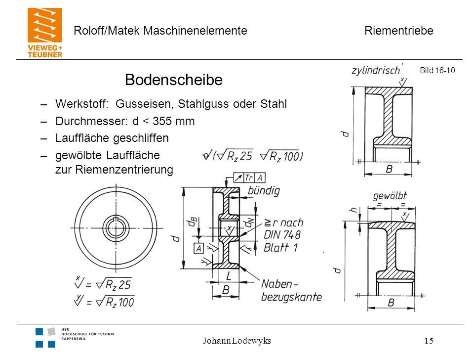 Riementriebe Roloff/Matek Maschinenelemente Johann Lodewyks15 Bodenscheibe –Werkstoff: Gusseisen, Stahlguss oder Stahl –Durchmesser: d < 355 mm –Lauff