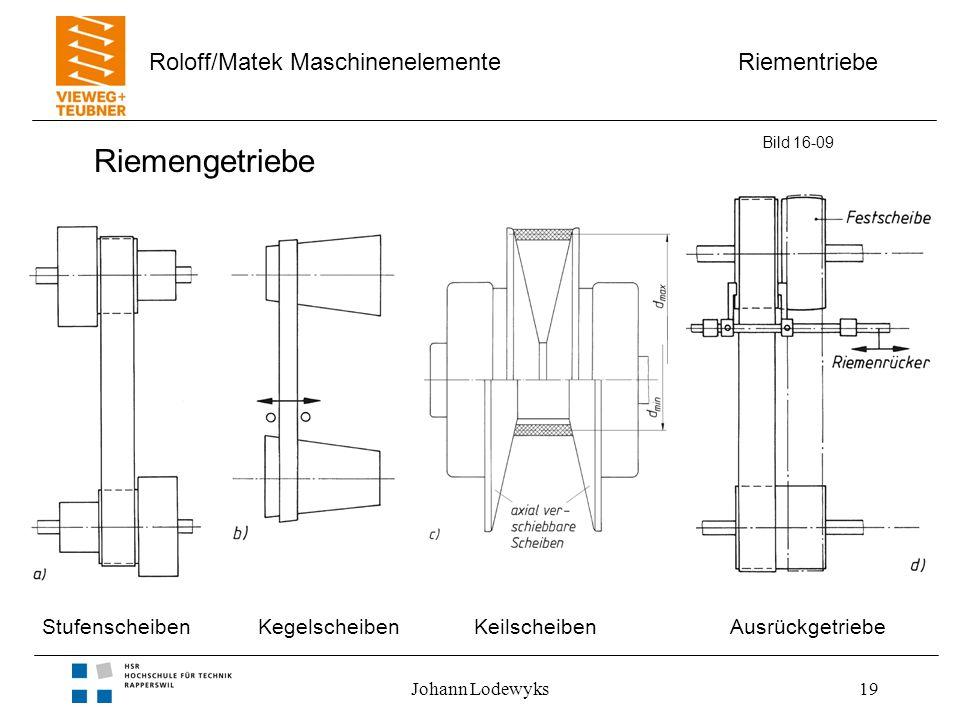 Riementriebe Roloff/Matek Maschinenelemente Johann Lodewyks19 Riemengetriebe Bild 16-09 StufenscheibenKegelscheibenAusrückgetriebeKeilscheiben